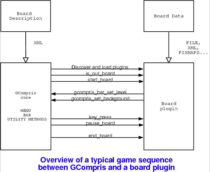 docs/C/overview.jpg