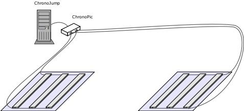 manual/chronojump_esquema_two_platforms.png