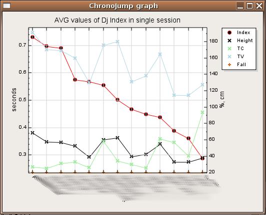 manual/chronojump_graph_djindex_english.png