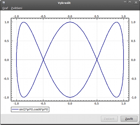 help/cs/figures/parametric_graph.png