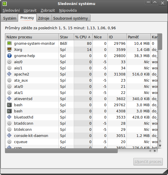 help/cs/figures/gnome-system-monitor_window.png