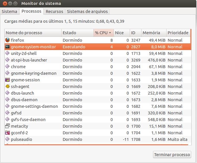 help/pt_BR/figures/gnome-system-monitor_window.png