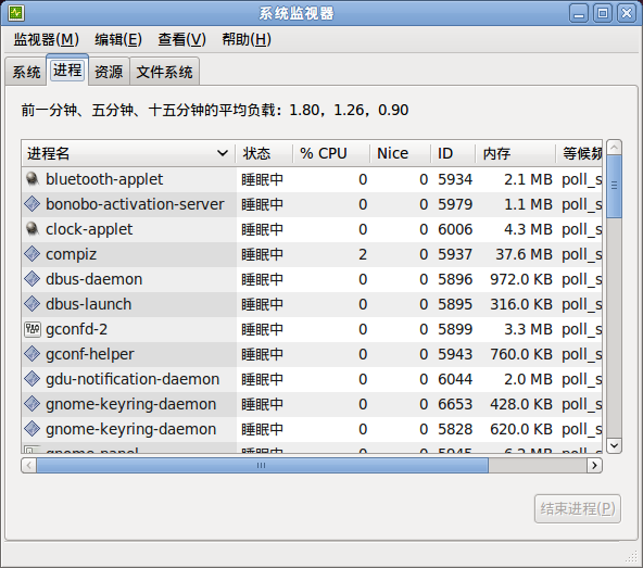 help/zh_CN/figures/gnome-system-monitor_window.png