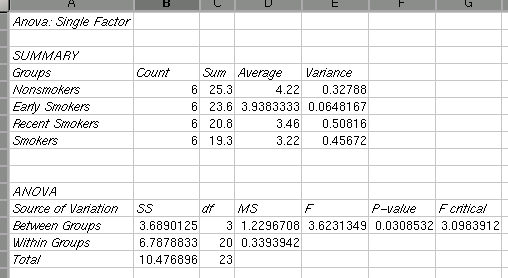 doc/C/figures/analysistools-ANOVA1-ex2.png