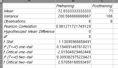doc/C/figures/analysistools-ttest-paired-ex2.png