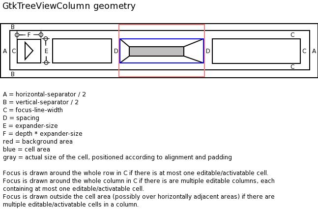 docs/tree-column-sizing.png