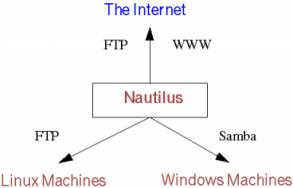 user-guide/C/img/ch1-connect.png