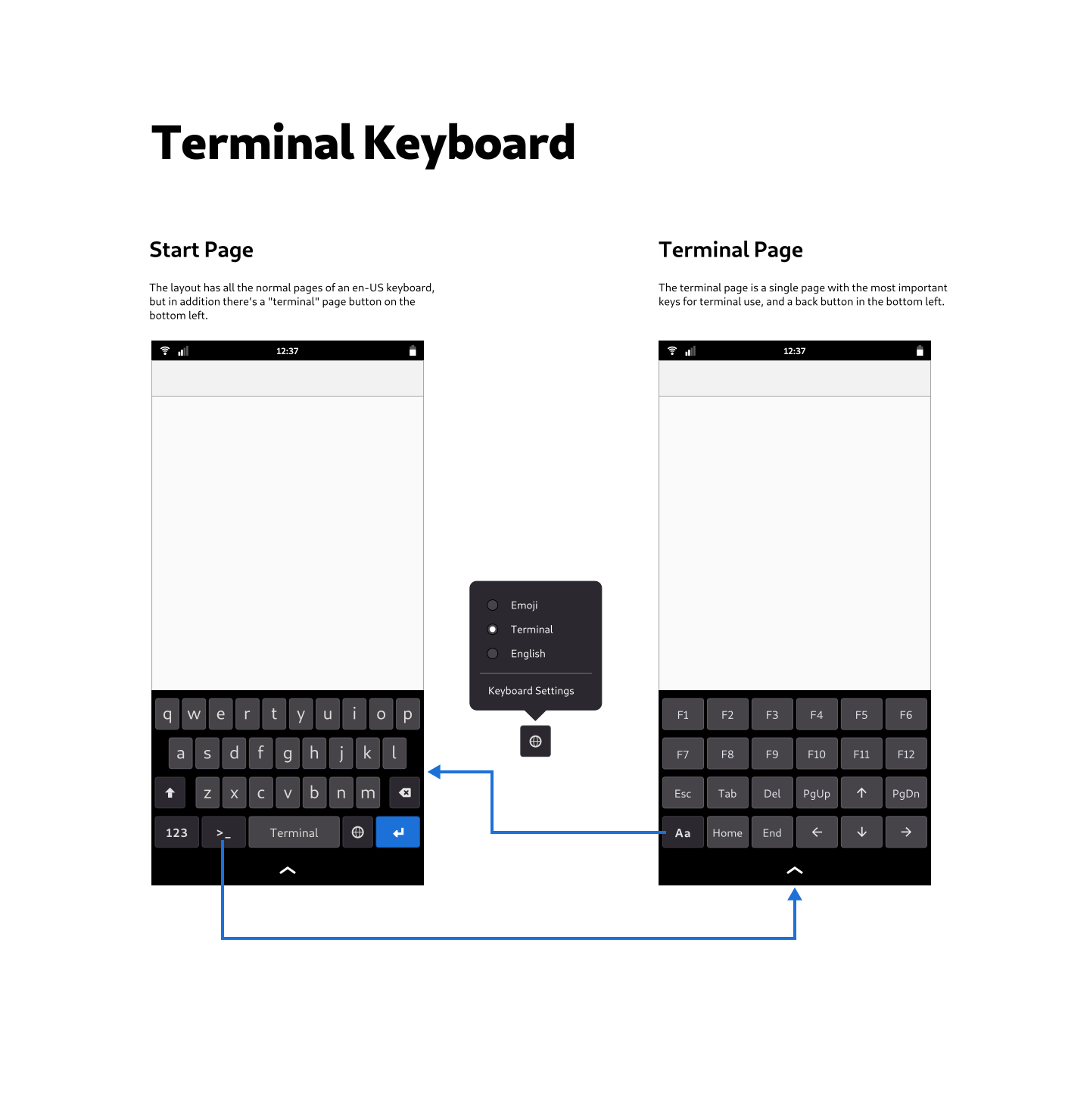 mobile-shell/terminal-keyboard.png