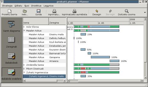 docs/user-guide/eu/figures/resource-usage-view.png