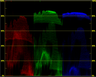data/pixmaps/effects/frei0r-filter-rgb-parade.png